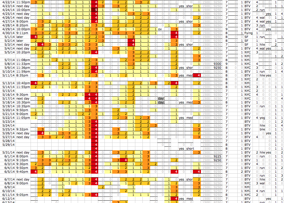 Spreadsheet_from_Hell.png